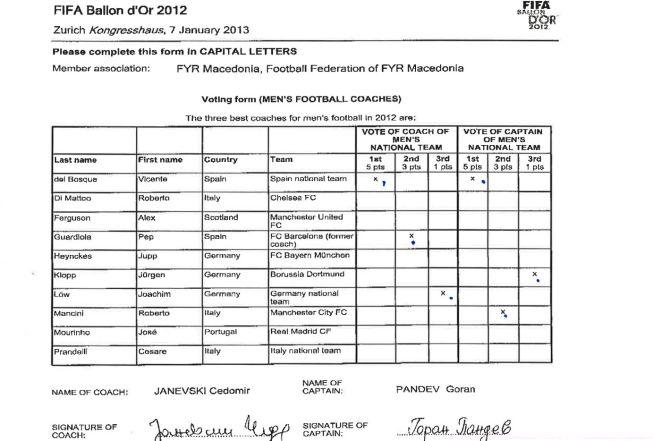 Goran Pandev FIFA vote