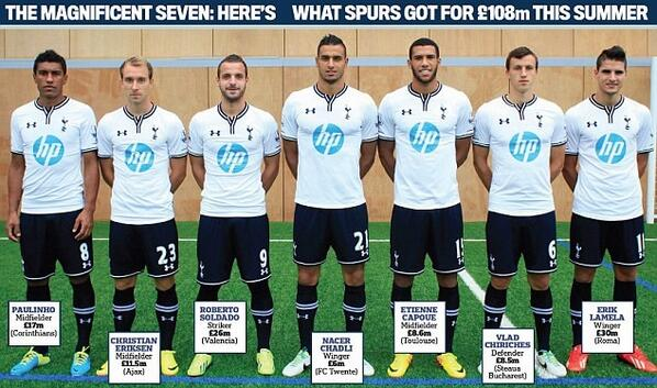 spurs signings