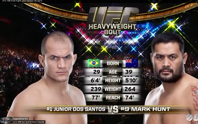 (Video) Junior dos Santos v Mark Hunt: UFC heavyweight full fight