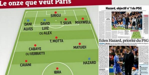 PSG L'Equipe