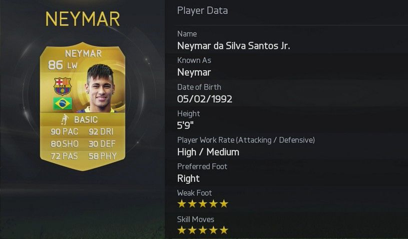 fifa-15-player-ratings-30-neymar
