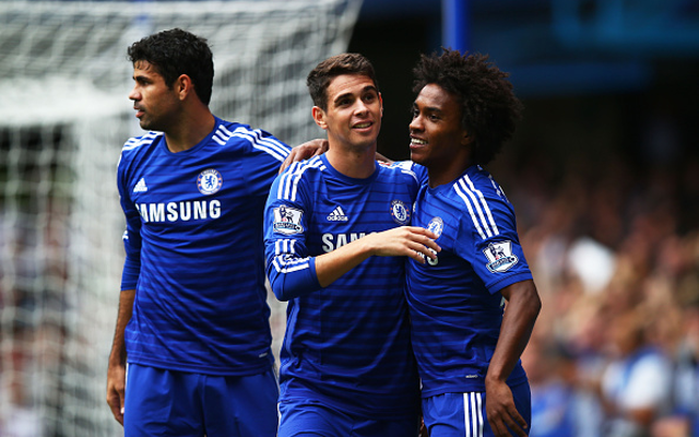 Europe's top goalscorers 2014 – surprise Premier League duo join Chelsea's Diego Costa