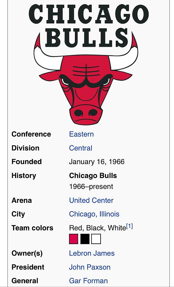 Chicago Bulls Wikipedia