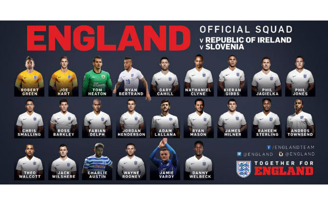 England announce squad for June double header: Shock call ups for Burnley and Leicester stars