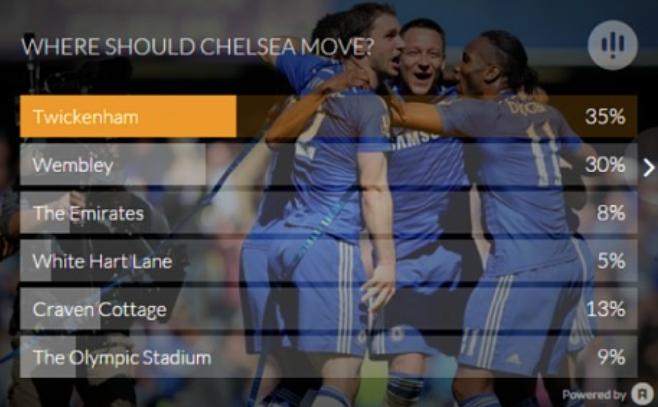 Chelsea stadium vote