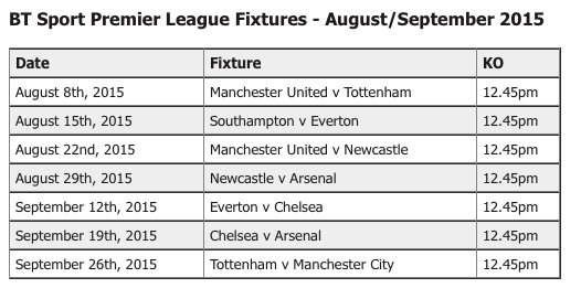 BT Sport Premier League fixtures