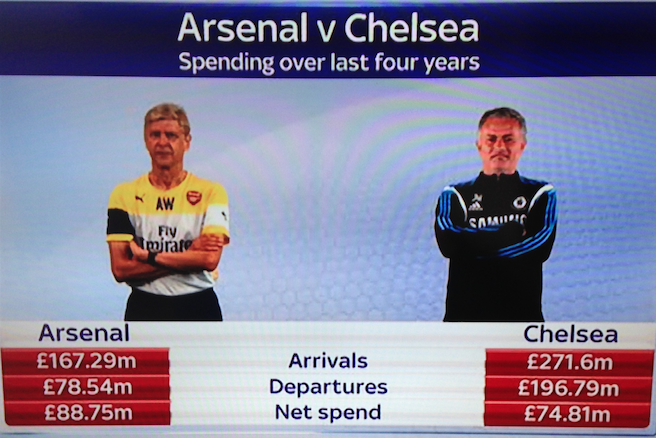 Sky Sports graphic