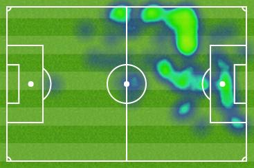 Alexis Sanchez heatmap vs Palace