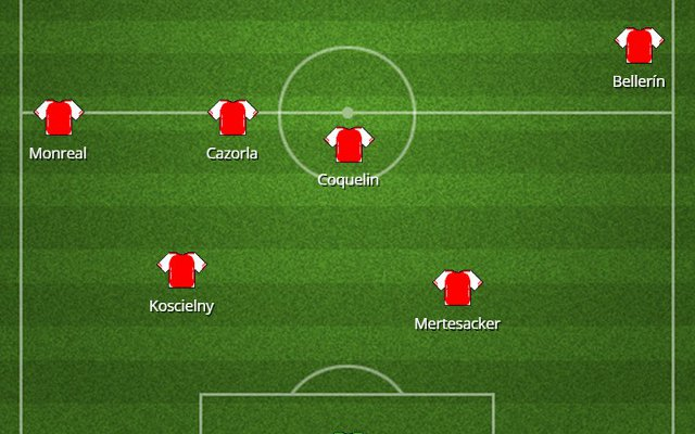 REAL Arsenal tactics REVEALED: Wenger playing Ozil & Alexis up top in 2-4-2-2
