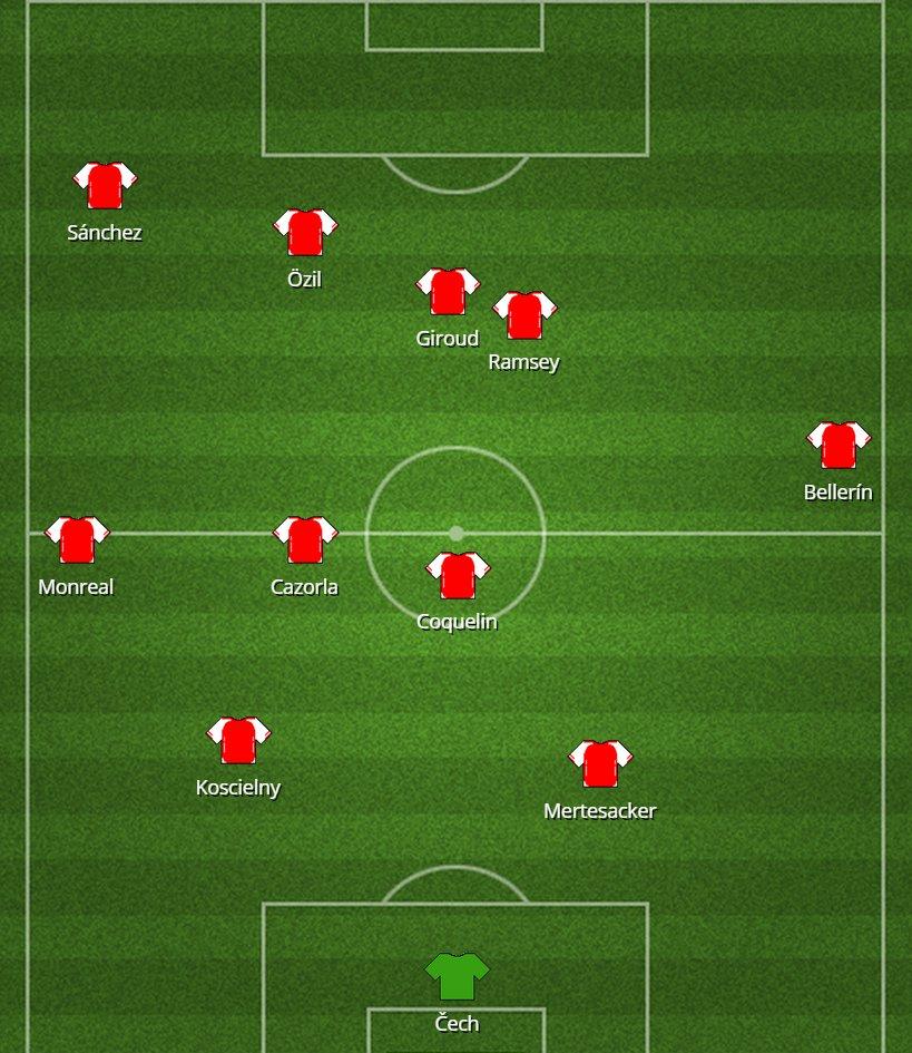 Arsenal's 2-4-2-2 v Palace