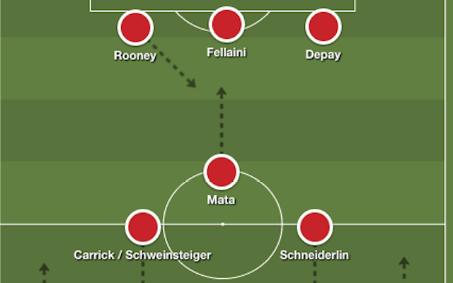 Man United's new formation: 3 different 4-3-3 styles LVG may play this season