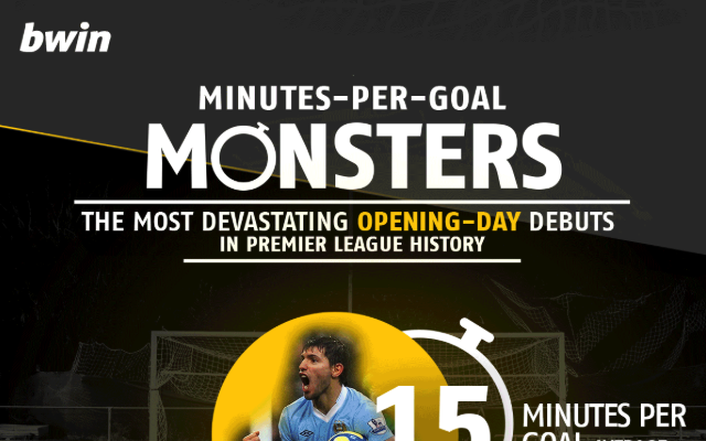 Aguero's opening-day debut still best ever: Liverpool, Chelsea & Man U stars of past also in Prem's top 10