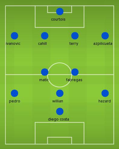 Chelsea XI V1