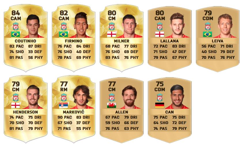 Liverpool midfielders FIFA